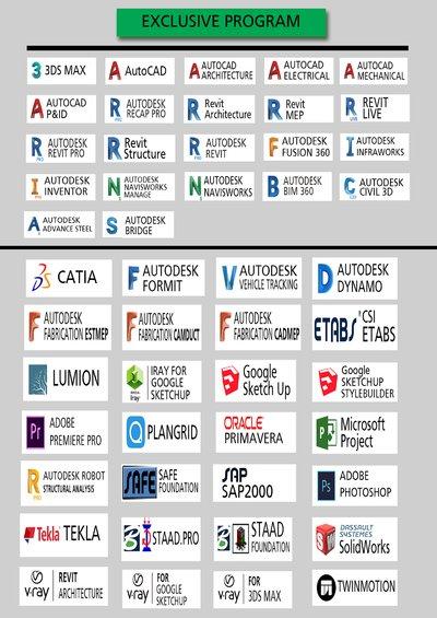 AUTODESK AUTOCAD,CIVIL 3D,3DS MAX REVIT MEP,FUSION 360,CATIA