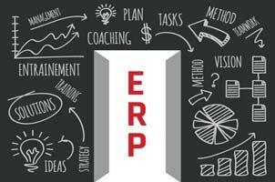 ERP/CRM/SCM Software