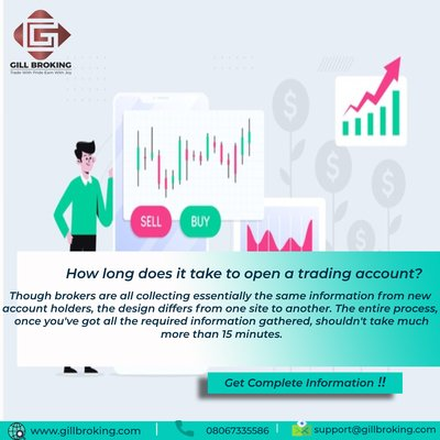 How to Buy Commodities for Trading Online?