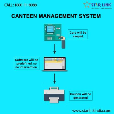 Biometric Canteen Management System | StarLink